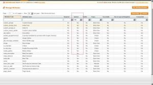 Системные атрибуты Magento